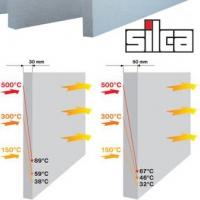 Суперизол SILCA® 250KM  1250*1000*30 (SUPER ISOL)