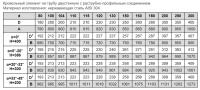 Кровельный элемент дымохода Вулкан V50R 130/230 угол ската кровли 33°- 45°