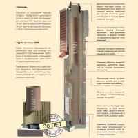 Комплект дымохода Schiedel UNI 30 (300мм) высотой 13 пм